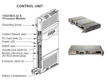 partners advanced communications system acs rh telcom data com
