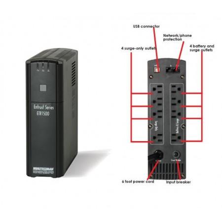 Minuteman UPS ETR1500