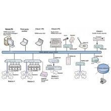 Penton Terracom Application Software for PA/VA & BGM Terra-Server